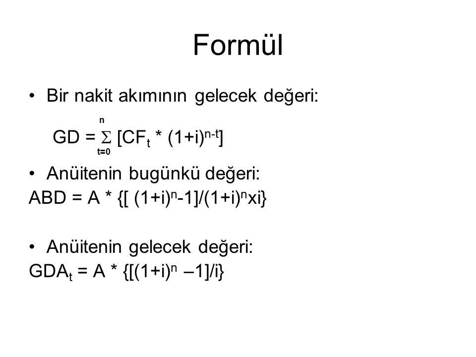 Formül Bir nakit akımının gelecek değeri: GD = S [CFt * (1+i)n-t]